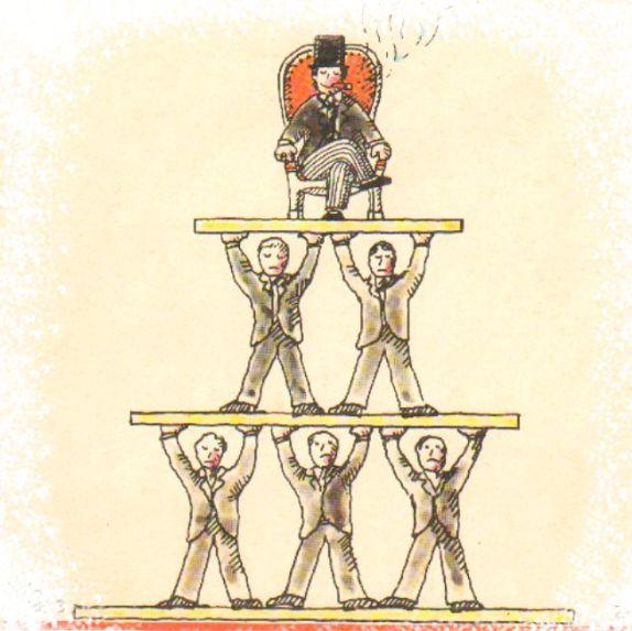 Disegno sulla piramide sociale