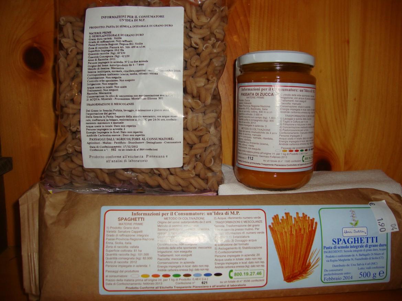 Un esempio di prodotti con
