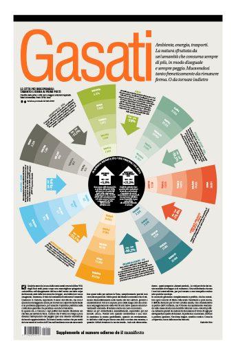 Gasati
