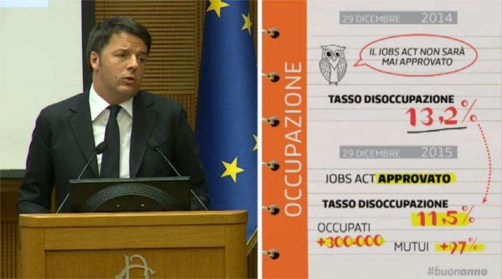 Il presidente del consiglio Matteo Renzi e le slide con i gufi a fumetti