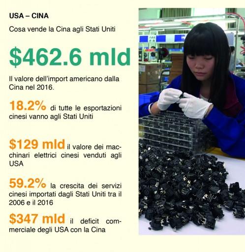 Dati commerciali tra Usa e Cina - a cura di Costanza Fraia