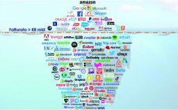 Profitti stellari e slalom fiscali la grande evasione dei giganti del Web