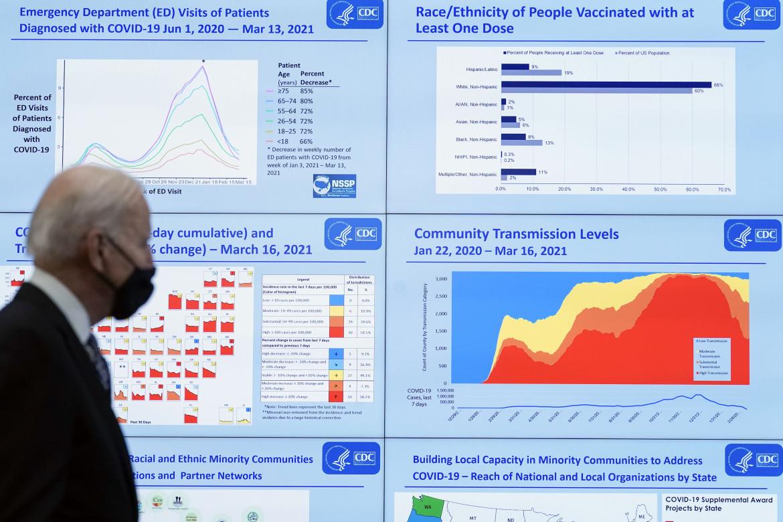 Joe Biden in visita al Centers for Disease Control and Preventio di Atlanta; in basso l'avatar di Youyang Gu